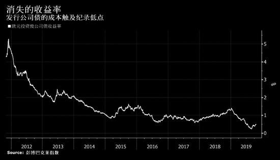 微信赌博公众号平台|上海实业环境伙宝武钢铁隶属企业成立合营公司