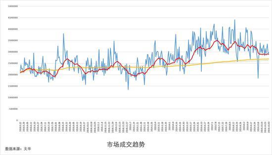 uu娱乐彩票每天返利|德联资本贾静:投技术,要看准趋势和产业爆发的关键点(附视频)
