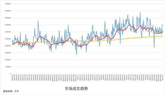 现金网投官网,牯岭街,台北人曾经的精神高地