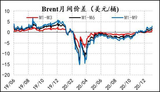 信达期货:从交易预期到回归现实 原油趋于高位震荡