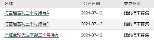 【基金必读】兴全爆款FOF一日认购150亿元,鹏华王宗合、梁浩等管理产品年内亏超11%