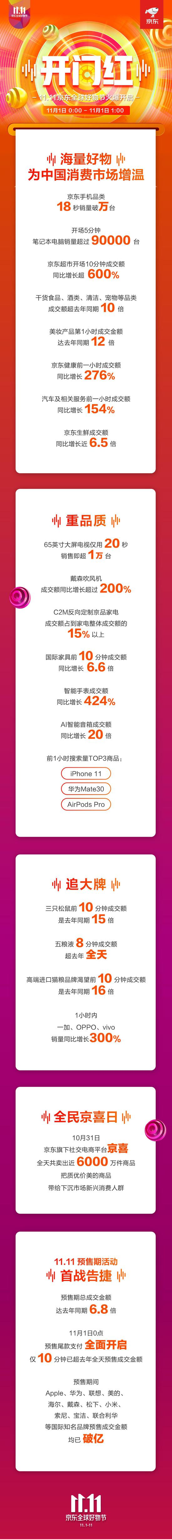 乐橙电脑客户端手机登录 - 上海浦江商圈浦江产业大楼楼盘8月写字楼的租金1.76元/㎡·天,出售价格21622元/㎡