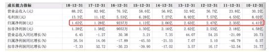 鼎丰国际官网 - 美2000亿征税清单波及中国造纸业 业内担心引降价潮