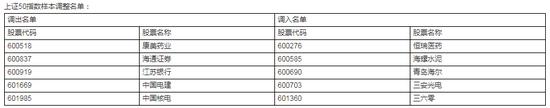 上海证券交易所与中证指数有限公司宣布调整上证50