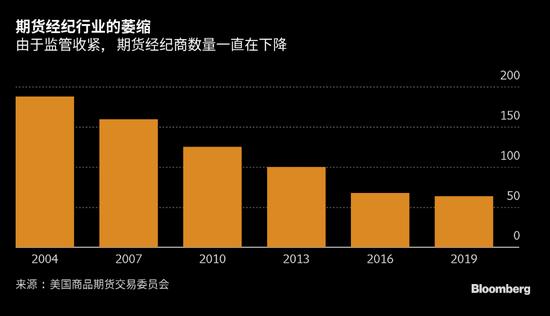 华亿指导·本周41家上市公司披露年报:三家公司业绩翻倍式增长