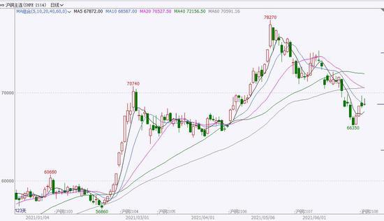华安期货:宏观与基本面利空偏多 铜价大概率走弱