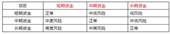「恒发娱乐场指定网址」午FUN丨国庆有8亿人出行,最火是哪里?