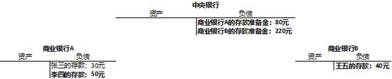 入款1元即送18彩金-车市寒冬 易车Q3交易服务业务微增3.9%