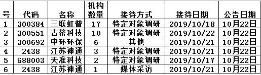 """至富娱乐场赌博 柑橘家族的""""四大名媛"""""""