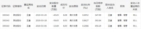 「哪些平台送生日礼金」印在外汇卷上的名景点 外国人初识中国的窗口