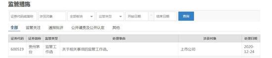 上交所发布关于贵州茅台相关事项的监管工作函