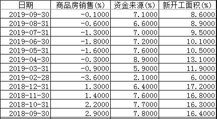 凯旋门十大平台 - 前11个月海外上市中企数量超过境内