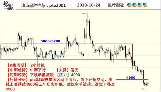 「乐橙国际lc8娱乐官网」成都至贵阳铁路今日起开始联调联试 设计时速250公里