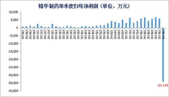 怎样下载万博彩票网-统计局:第一季度GDP同比增长6.4% 国民经济开局平稳