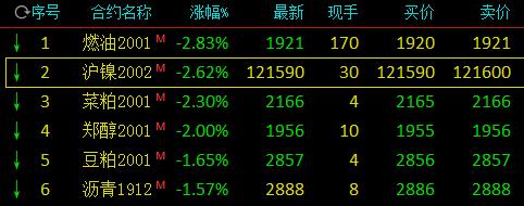 http://www.bjhexi.com/caijingdongtai/1514235.html