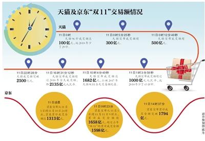 大发指定注册 「深事」深圳已被列入世界级一线城市!这些好消息你一定要知道
