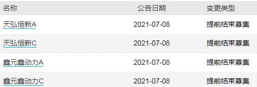 【基金日报】徐翔周五出狱,银河基金副总经理离任,招商、浙商、同泰基金经理变更
