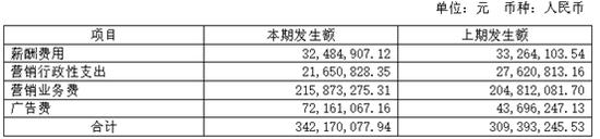 娱乐吧体育下载 广东顺威精密塑料股份有限公司 关于持股5%以上股东所持公司部分股份将被司法拍卖的提示性公告