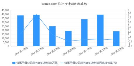 乐虎国际电子游戏官方微信 央行今日净投放400亿隔夜Shibor跌39个基点