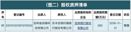 真钱澳门娱乐平台|瑞达期货:7月19日上涨驱动力不足 玉米冲高回落