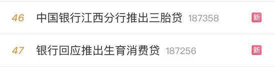 """""""中国银行江西分行推出三胎贷""""上热搜 网友:好像"""