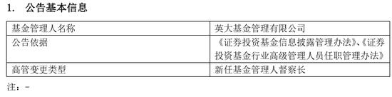 英大基金刘康喜 新任基金管理人督察长