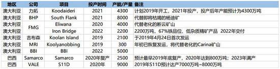 w66娱乐网站_健康花城门诊部开业了!还为上班族延长了营业时间