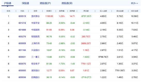 """「大满贯39娱乐app」上海各交通违法处理""""窗口""""人数较多,交警提示:可网上办理"""