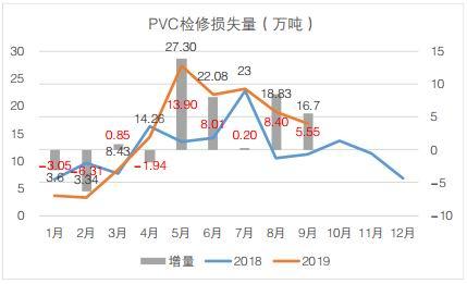 「时时彩开户送金」广东东莞跨境电商进口货物迅猛增长