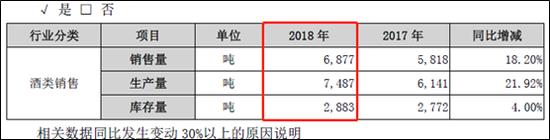 「澳门网上真人娱乐平台」精英汇集团:2019年年报净利1053.00万港元,同比减少56.42%