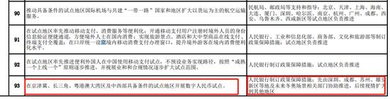 商务部:在京津冀、长三角等具备条件试点地区开展数字人民币试点