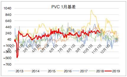 「赌钱输了安慰的话」东电创新业务结构调整:2019年上半年营收同比增长96.05% 净利同比下降147.52%