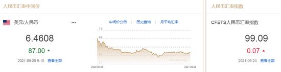 鲍威尔警告高通胀没完 人民币中间价报6.4608,上调87点