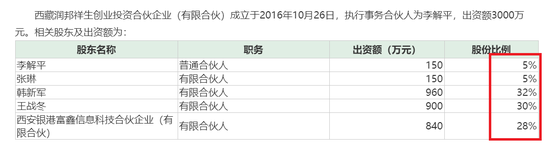 游戏赚rmb·丰田发布半年财报,上半年赚了多少钱,你真的不想知道