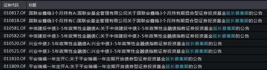 基金销售冰火两重天:6月来鹏华永益3个月等27只提前