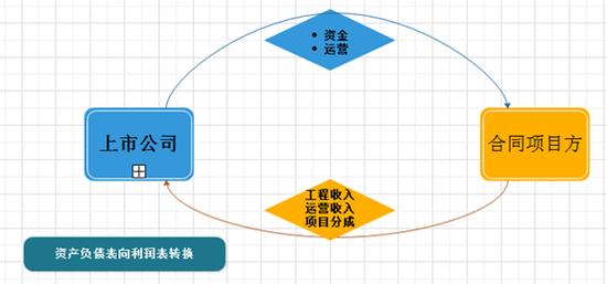 凯发k8国际百乐app下载 如果有下一次油价暴跌,中国公司怎么规避风险?