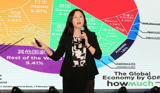 社会价值投资联盟秘书长白虹