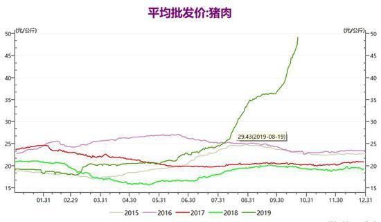 荣成金鼎国际是什么 一二级市场大幅倒挂 科创板成投行PE明年最大期待