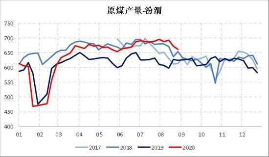 银河期货:焦炭供需略偏紧 山西去产能执行预期较强