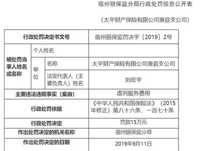 网赚博客导航_太平财险萧县支公司被罚15万:虚列服务费用