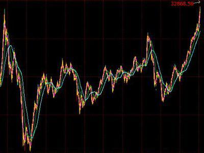 大市急跌逆向ETF受捧 FI二南方恒指上涨3%
