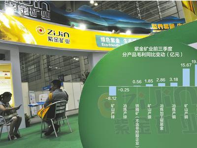 黄金股走强 紫金矿业涨超4%中国黄金国际涨超7%