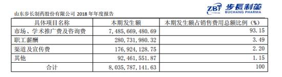 李德林:940万人狂欢步长制药74亿