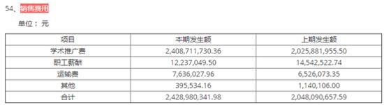 奥赛康:引铁剂产品改善产品集中 24亿推广费引争议