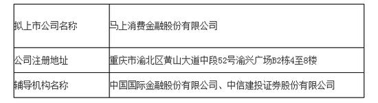 马上消费金融已与保荐机构签订辅导协议