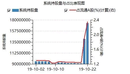 2017注册白菜网址·华安红利精选成立半年亏损20% 陆港通基金仍有钱途?