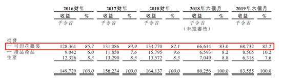 三优国际·东亚银行跌近4% 料中期纯利显著下降
