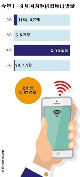 mc娱乐平台网址,永辉超市业绩快报:前三季净利同比增51.14%