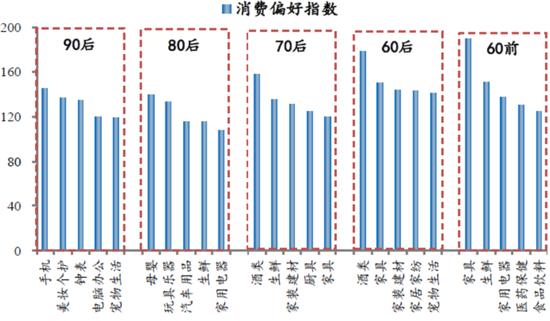 """新华基金:从""""人口红利""""到""""人口负债"""",如何寻找翻倍股"""