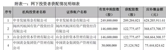 """新金沙上线正规网站-杭州武林商圈的""""高富帅楼"""",昨天开了一场创业大咖分享会"""
